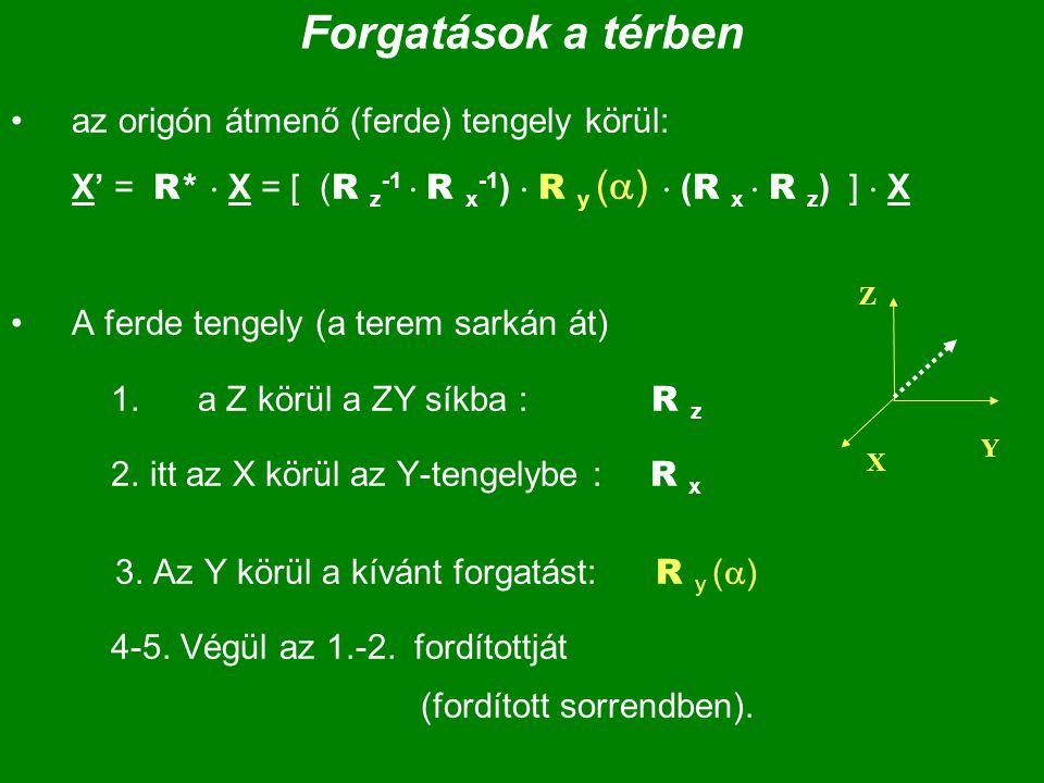 Forgatások a térben az origón átmenő (ferde) tengely körül: X' = R*  X = [ (R z-1  R x-1)  R y (a)  (R x  R z) ]  X.